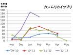 2013Feb-KANMURIKAITU.jpg