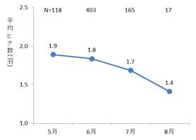 sudachi-kisetsu.png